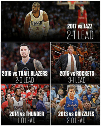Memphis Grizzlies, Nba, and Blazers: UPPER  2011 vs JAZZ  2-1 LEAD  2016 vs TRAIL BLAZERS  2015 VS ROCKETS  2-1 LEAD  3-1 LEAD  Angeles  2014 vs THUNDER  2013 vs GRIZZLIES  -O LEAD  2-0 LEAD Ouch