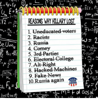 RUSSIA! RUSSIA! RUSSIA!: Urn  Cos Cos 22  REASONS WHY HILARY LOST  1. Unedueated veters  2. Racists  3. Russia  We  4. Comey  5. 3rd Parties  6. EHeeterat College  7.Alt-Right  8. Haeked Maehines  AdS  9. Fake News  10  again  PROUD  LIBERAL RUSSIA! RUSSIA! RUSSIA!
