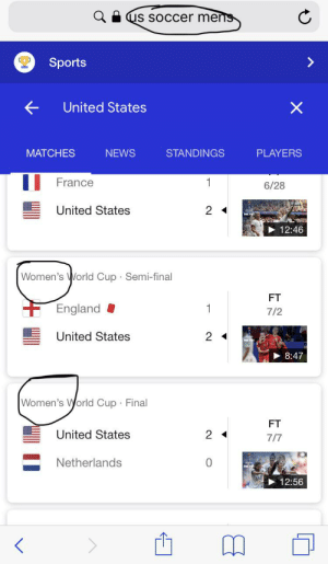 Men Are Women now: US soccer mens  Sports  United States  X  PLAYERS  МАТCHES  NEWS  STANDINGS  France  6/28  United States  2  12:46  Women's World Cup Semi-final  .  FT  England  1  7/2  United States  2  8:47  Women's World Cup Final  FT  United States  7/7  Netherlands  0  12:56  > Men Are Women now