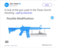 "Church, Memes, and Http: USA  TODAY 6  USA TODAY  @USATODAY  Follow  A look at the gun used in the Texas church  shooting. usat.ly/2Asxtuh  Possible Modifications  TODAY  Fully-manned U.S. Navy Battleship  1:08  @AmExperiment  11:30 AM-8 Nov 2017 <p>Modification memes are a safe investment until at least the end of the month. via /r/MemeEconomy <a href=""http://ift.tt/2Auwb1k"">http://ift.tt/2Auwb1k</a></p>"