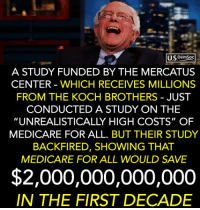 """koch: USDemsoc  A STUDY FUNDED BY THE MERCATUS  CENTER - WHICH RECEIVES MILLIONS  FROM THE KOCH BROTHERS - JUST  CONDUCTED A STUDY ON THE  """"UNREALISTICALLY HIGH COSTS"""" OF  MEDICARE FOR ALL. BUT THEIR STUDY  BACKFIRED, SHOWING THAT  MEDICARE FOR ALL WOULD SAVE  $2,000,000,000,000  IN THE FIRST DECADE"""