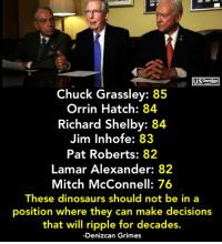 shelby: USDemSoc  Chuck Grassley: 85  Orrin Hatch: 84  Richard Shelby: 84  Jim Inhofe: 83  Pat Roberts: 82  Lamar Alexander: 82  Mitch McConnell: 76  These dinosaurs should not be in a  position where they can make decisions  that will ripple for decades.  -Denizcan Grimes