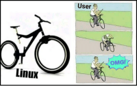 Omg, Linux, and User: User  OMG!C  Linux Linux User