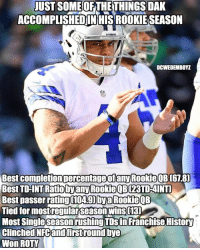 Memes, 🤖, and Nfc: UST SOMEOFTHETHUNGSDAK  ACCOMPLISHEDIN HISROOKIESEASON  COWBOTS  @DAK MEDIA  DCWEDEMBOYZ  Best completion percentage ofany Rookie QB  061.8]  Best TD-INT Ratio hyany Rookie OB 23TDAINT  Best passer rating 10A90bya Rookie QB  Tied for most regularseason wins  130  Most Single Season  rushing TDSin Franchise History  Clinched NFC and first round bye  won ROTY Haters comment below👇🏼 D4K CowboysNation