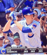 Kyle Hendricks has the NICEST slash line ever!!  😂😂 https://t.co/AjPBTIw2ch: UT  THIS SEASON (17 GAMES)  KYLE  HENDRICKS  AVG ON-BASE SLUG%  .069 .069 .069 Kyle Hendricks has the NICEST slash line ever!!  😂😂 https://t.co/AjPBTIw2ch