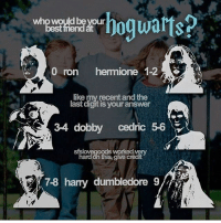 Best Friend, Dumbledore, and Gryffindor: utelar hogwarts?  0 ron hermione 1-2  like my recent and the  last digit is your answer  3-4 dobby cedric 56  sfslo  worked very  hard on this, give creait  7-8 harry dumbledore 9/ Like my recent post and see the last digit to find out Who your best friend in Hogwarts is! 🔥 Comment down below! 🤗👇 harrypotter thechosenone theboywholived hermionegranger ronweasley gryffindor bestfriends thegoldentrio dracomalfoy theboywhohadnochoice slytherin hogwarts ministryofmagic jkrowling harrypotterfilm harrypottercasts potterheads potterheadforlife harrypotterfact harrypotterfacts hpfact hpfacts thehpfacts danielradcliffe emmawatson rupertgrint tomfelton