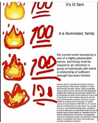 How it is: UU it's lit fam  it is illuminated, family  the current event transpiring is  one of a highly pleasurable  nature, and thusly shall be  relayed to an individual or  group of individuals with which  a relationship of sufficient  strength has been formed  sensory stimuli, typically involving the input of  sound waves to one's audio receptor or visible  light through the optic nerves. being processed  during a given period of time with pre-designated  starting and ending points has been determined  by the pleasure center of the cerebrum to be a set  of interactions which release dopamine into the  body and generate a positive response using a  aphor evoking the transmission of visible  waves of length between 380.750 nm, this which  shall be conveyod to an ontity which may consist  of one or more sentient beings either verbally or  by use of alternate communication often by way of  popular social media platonms. between which a  strong interpersonal connection encompassing  trust and compassionexists, of magnitude compa  rable to a biological unit which non-exclusively  contains parents and children How it is