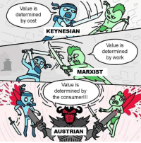 Work, Marxist, and Austrian: Value is  determined  by cost  KEYNESIAN  Value is  determined  by work  MARXIST  Value is  determined by  the consumer!!!  AUSTRIAN