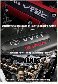 Well? Does your Nockenwellen Steuerung Vary? Car memes: Variable valve Timing and iftElectronic control system  VVT-i  Variable Valve Timing with intelligence  VANOS  Variable  Nockenwellen Steuerung  MOTOMEMYIL Well? Does your Nockenwellen Steuerung Vary? Car memes