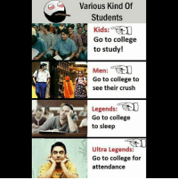 Be Like, College, and Crush: Various Kind Of  Students  NIT42 Kids:  Go to college  to study!  Men:  Go to college to  see their crush  si  Legends:  Go to college  to sleep  Ultra Legends:  Go to college for  attendance Twitter: BLB247 Snapchat : BELIKEBRO.COM belikebro sarcasm meme Follow @be.like.bro