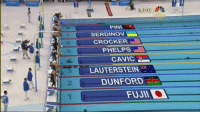 The Closest Race in Olympic Swimming History (Beijing Men's 100M Butterfly): VE  PINA  SERDINOVY  CROCKER  PHELPS  CANICA  LAUTERSTEIN  DUNFORD The Closest Race in Olympic Swimming History (Beijing Men's 100M Butterfly)