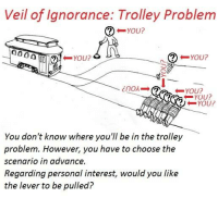 """Trolley, Legit, and Scenario: Veil of Ignorance: Trolley Problem  You?  YOU?  YOU?  YOU?  YOU?  YOU?  You don't know where you"""" be in the trolley  problem. However, you have to choose the  scenario in advance.  Regarding personal interest, would you like  the lever to be pulled? this is a legit thought experiment"""