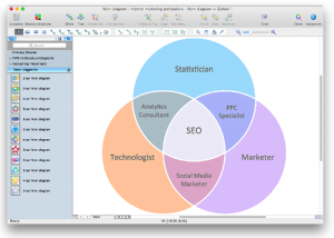 logic venn diagram generator venn diagram internet marketing professions venn diagram edited  venn diagram internet marketing