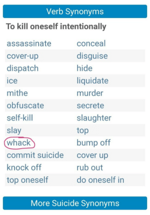 whack: Verb Synonyms  To kill oneself intentionally  assassinate  cover-up  dispatch  ice  mithe  obfuscate  self-kill  slay  conceal  disquise  hide  liquidate  murder  secrete  slaughter  to  bump off  cover up  rub out  do oneself in  whack  commit suicide  knock off  top oneself  More Suicide Synonyms whack