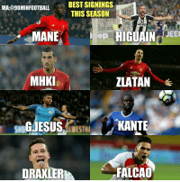 Memes, Windows, and Winter: VIA:@9OMINFOOTBALL  BEST SIGNINGS  THIS SEASON  Jeep  Stand  HIGUAIN  MHKI  ZLATAN  t R AYS  KANTE  GJESUS  FALCAO  DRAXI  JEER Double tap and comment the best one ( both summer transfer window and winter transfer window) 🙌 Tag friends! 👥 Follow @90minfootball for more 😁