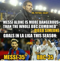 """Being Alone, Football, and Memes: VIA: FOOTBALL GALAXY  MESSI ALONE IS MORE DANGEROUS  THAN THE WHOLE BBCCOMBINED""""  EDIEGO SIMEONE  GOALSIN LALIGA THIS SEASON:  #SSI  minates Thoughts? 🤔 Follow @instatroll.soccer"""
