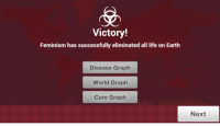 "Feminism, Life, and Meme: Victory!  Feminism has successfully eliminated all life on Earth  Disease Graph  World Graph  Cure Graph  Next <p>Bringing back nostalgia with this meme via /r/MemeEconomy <a href=""https://ift.tt/2rY77Ng"">https://ift.tt/2rY77Ng</a></p>"