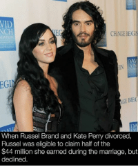 Marriage, Memes, and 🤖: VID  NCH  CHINGE BEG  DAV  LYN  EGI  GE BEC  When Russel Brand and Kate Perry divorced,  Russel was eligible to claim half of the  $44 million she earned during the marriage, but  declined