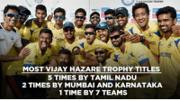 Tamil Nadu lifts the title for the 5th time in Vijay Hazare Trophy history.: VIJAY HAZARE TROPHY  VIJAY  Pay  MOST VIJAY HAZARE TROPHY TITLES  5 TIMES BY TAMIL NADU  2 TIMES BY MUMBAI AND KARNATAKA  1 TIME BY 7 TEAMS Tamil Nadu lifts the title for the 5th time in Vijay Hazare Trophy history.