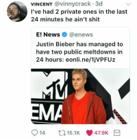 Justin Bieber, News, and Shit: VINCENT @vinnycrack 3d  I've had 2 private ones in the last  24 minutes he ain't shit  E! News @enews  Justin Bieber has managed to  have two public meltdowns in  24 hours: eonli.ne/1jVPFUz  EMA  914 15.1K Meirl