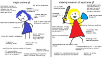 """Anime, Beautiful, and Dinosaur: virgin anime gf  chad qt eleanor of aquitaine gf  documented by many  reputable historical  sources to be one of  the most beautiful  women to ever exist  flat, lacking dimensions  Not actually a virgin, is  the waifu of hundreds of  different men but  doesn't tell any of them  about each other  cool sword for  smashing infidels  probably a  dinosaur or demon  or something...  """"i-it's not like i like  you... or myself...  baka...""""  introduces  admiralty law to  Europe  rules half of France  by age 15  gives up easily when the  protagonist rejects her  might have completed high school  devotes her life to you and God  """"Marry me anon! You can  share and inherit my half  of France becausel Tove  you so much! <3""""  sword?????  """"You haven't been  baptised! ??!  Yare yare daze..  skinny thighs cuz  doesn't eat  anything besides  daily melon pan  has only surrendered her  ove  owns zero property or peasants  thicc thighs from  walking to anatolia  """"l reject my  humanity, anon!""""  """"this is just a one  time thing  listOfPossibleVirtueseleanor.Traits  >TRUE  """"I'Il share a bed with you... if you marry  me and promise to love me forever!  tee-hee- :3""""  most likely just another member of a harem  has never had  corporeal existence  """"If   could iust be a  housewife for protagonist-  kun i'd be so content...""""  probably the most educated and most  intelligent woman during her lifetime  destroys all gender  stereotypes  probably gets hit by a truck and is  reborn in another world anyway"""