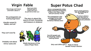 Virgin Fable Vs. Super Protus Chad: Virgin Fable  Super Potus Chad  Need each other  because they're  virgins who can't  do jack shit on their own  Have bugs and insect  and that's about it  Have a propaganda maker,  illegal mexican immigrants,  a duck, Iron Man, a dog,  and (of course) Trump  Don't need partners,  can do anything  his own  on  The story is about a  man who have to  face challanges to  become president  The protaganist is the  president of the USA,  a millionaire, and  formerly a famous actor  The protaganists are  fucking bug/insect  The story is about the  search of truth, friendship,  and treasure or whatever  Literally named Vi,  Kabbu, and Leif  They can't even fly  Can kill people just  by shouting, and/or  making tweets  Probably cost about  Made because of the  $10 or some shit  Only cost $.99 to get it Made to tribute  Donald Trump's election  state of Paper Mario Virgin Fable Vs. Super Protus Chad