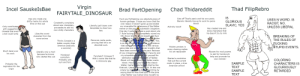 America, Anime, and Cum: Virgin  FAIRYTALE_DINOSAUR  Thad FilipRebro  Incel SauskeIsBae  Brad FartOpening  Chad Thidareddit  IS  Cuts off Thad's penis and his own penis.  Stacie's literally line up to suck his penis  blood  Has only made one  shitty meme his whole  time on this sub  Fuck you FarOpening you absolute piece of  human garbage. I hope you know that the  only reason I haven't gone up and ended  my miserable life iş because of the Walter  meme on the popular subreddit r/dogelore.  One day I wake up to see a post about rule  7. Rule fucking has completely ruined my  life. Know tell me where exactly the fuck  amgoing to gen my daily fixing oEWalter  frorm the subreddittha I dearlytoye. This  is an ast of torture agessiOn and violence  that can not be compared to the various  genocides and acts of human brutality that  have been committed in the past. Because  of you r/dogelore is dead and I have to end  my miserable existance. Kill yourself for  retribution against the death of Walter.  Blood will beget blood and Walter wants  blood. How çan you forget the classic  Walter meme where he says that he like  firetruck. Literally gomedy gold. Or the one  where he inten le dogepunchline by  saying that he likes firetrucks or the time  when Walter was bullied (like myself) by  USES N WORD. IS  GLORIOUS  Constantly complains  about new characters,  proceedes to add his  own shitty characters  RACIST, NO.  SLAVIC, YES  Literally just traces over  templates to draw how  lazy  Only contributes  with suggestion  threads that even  UNLESS LIBERAL  Actively racist!  Has created one and  done characters that  he doesn't try to milk  Likes the worst  a bot could write  BREAKING OF  character from the  worst anime  THE RULES OF  Removes racits posts,  Thinks Canada is a  proving that he is an  absolute cuck.  FUCKING  STUPID EVENTS.  better country than  America (basically  a commie)  OUCH!  Hidden penises in  every drawing makes  his art replayable  Won't hand over  Abuses 