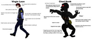 Virgin Leon vs Chad Hunk: Virgin Leon  Chad Hunk  EXTRACTİONPOİNT  is a cop basically enemy of peopl  Hiis colleagues killed by zombies like a  animal  His teammates were killed by a giant  monster in a honorfull way.  Sexy gasmask makes him look  cool and blocks shitty smell in  sewers  His heli pilot wants to meet with  him personally.  Gets cucked by asian chick  Needs to move slow to not trigger virgin  lickers  No one holds a conversation with him  more than 3 mins because too edgy.  *Snap*  Big ass bag can fit the entire umbrella  squad  Learns karate only to do some Beta  kicks  Killed most of the zombies on the  way,making it easy for Virgin  Small inventory cant even hold shit  Fights for himself  Needs to babysit a autistic girl  Supports trans rights.  Appeared in other RE games because  everyone loves him  Goverment puppet.  Clapping sounds from his huge balls  while sprinting is enough to alarm all  the Stacy zombies within 5 Km radius. Virgin Leon vs Chad Hunk