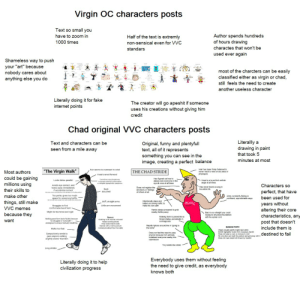 "Fail, Fake, and Funny: Virgin OC characters posts  Text so small you  have to zoom in  Author spends hundreds  of hours drawing  Half of the text is extremly  1000 times  non-sensical even for VVC  charactes that won't be  standars  used ever again  Shameless way to push  your ""art"" because  nobody cares about  anything else you do  most of the charcters can be easily  classified either as virgin or chad,  still feels the need to create  another useless character  Literally doing it for fake  internet points  The creator will go apeshit if someone  uses his creations without giving him  credit  Chad original VVC characters posts  Literallly a  drawing in paint  Text and characters can be  Original, funny and plentyfull  text, all of it represents  something you can see in the  seen from a mile away  that took 5  minutes at most  image, creating a perfect balance  Hair has been firmly fastened to  ""The Virgin Walk""  Most authors  THE CHAD STRIDE  physiques  could be gaining  millions using  Has figured out how to  always look everyone in the  eye at once at al times  Looks below parallel  angle at al times  Characters so  Avoids eye contact, and  looks away immediately  Has never heard a song in  Does not register the  emotions or feeings  of others at all  their skills to  perfect, that have  slouched  make other  Too polite, gives too much  Arms constantly flailing im  confident, unpredictable ways  been used for  oncoming traffic  teur n sy eseelys  things, still make  VVC memes  Intentionaly slaps and  batters incoming traffic to  make his own path  Stiff, straight arms  OUcH!  years without  altering their core  characteristics, any  hand form  Hands aways prepared to grab  nearby fertile pussy  measure stmeht you could  with his spinal cord  Might be too tense and rigid  because they  foundation  Waking form is poised lke a  Greek statue, perpetually in  contrapposto  Bonus  want  post that doesn't  include them is  Rapidy tiptoes around lke in ""going to  MANDATORY  the store""  Does not feel the need to pass  anyone because he's already  brutalized everyone nearby into  destined to fail  Compuse walking  pass  slightly slower than him  No gne alve gan inu e and get away with it  Tiny beete-ike stride  Long strides  Everybody uses them without feeling  the need to give credit, as everybody  Literally doing it to help  civilization progress  knows both Virgin OC characters vs Chad original characters"