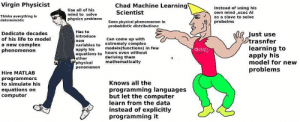 Chad vs Virgin: Virgin Physicist  Chad Machine Learning  Scientist  Instead of using his  own mind ,uses Al  Use all of his  mind to solve  Thinks everything is  deterministic  as a slave to solve  physics problems  Sees physical phenomenon in  probablistic distributions  probelms  Has to  R Just use  Utrasnfer  learning to  apply his  model for new  Dedicate decades  introduce  of his life to model  Can come up with  new  variables to extremely complex  apply his  equations to hours even without  other  physical  a new complex  phenomenon  models(functions) in few  OUCH!  deriving them  mathematically  penomenon  problems  Hire MATLAB  programmers  to simulate his  equations on  computer  Knows all the  programming languages  but let the computer  learn from the data  instead of explicitly  programming it Chad vs Virgin