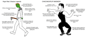 Raid: Virgin Legends VS CHADFLIP MADNESS: Virgin Raid: Shadow Legends  CHAD BACKFLIP MADNESS  Only good thing is the  graphics, which absolutely no  one cares about Imao  HAS FLASH-LIKE GRAPHICS  LITERALLY HAS  BUT MAKES UP FOR IT WITH  MADNESS IN THE TITLE  GREAT GAMEPLAY  Shitty uninspired boring game  title  Made by a team of devs,  MADE BY A GOPNIK IN A  everyone still shits on the  BASEMENT, EVERYONE  STILL THINKS IT'S A  game  GOOD GAME  Promised nerve-wracking  strategy-based gameplay but is really  just a glorified clicker game  free but filled with  LAND ON YOUR FEET OR ELSE  micro transactions  CHADFLIP FUCKING DIES,  BEST $0.5 OF YOUR  LIFE  TRULY RIVETING GAMEPLAY  EASY TO PLAY, HARD TO  SOUNDTRACK SOUNDS  MASTER. NO AUTO FLIPS  soundtrack is crappy and  cheesy typical medieval  battle music  LIKE AN 80's PORNO  Auto-battle cucks the only  gameplay away from you  EITHER  MUSIC  HAS 6 REVIEWS, ALL 5  Has 5 star reviews that are  Everyone in the game wears  armor because they're afraid of  getting hurt  DUDE ONLY WEARS GYMNASTICS  STARS BY HUMANS  most likely just bots from  CLOTHING, GETS IMPALED ON A  TREE. SHRUGS IT OFF ANYWAYS  china Raid: Virgin Legends VS CHADFLIP MADNESS