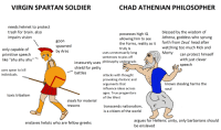 "Blessed, Head, and Petty: VIRGIN SPARTAN SOLDIER  CHAD ATHENIAN PHILOSOPHER  needs helmet to protect  trash for brain. also  blessed by the wisdom of  Athena, goddess who sprung  possesses high IQ  allowing him to see  the Forms, reality as it  truly is  mpairs vision  goon  spawned  by Ares  forth from Zeus' head after  watching too much Rick and  Morty  only capable of  primitive speech  like ""ahu ahu ahu""  uses unnecessarily long  sentences to piss off  can protect himself  with just clever  speech  insecurely uses philosophy undergrads  shield for petty  battles  uses spear to kill  individuals.  attacks with thought  provoking rhetoric and  arguments that  influence ideas acro  ages. True progenitors  of the West  knows stealing harms the  soul  toxic tribalism  steals for material  reasons  transcends nationalism  is a citizen of the world  argues for Hellenic unity, only barbarians should  be enslaved  enslaves helots who are fellow greeks"