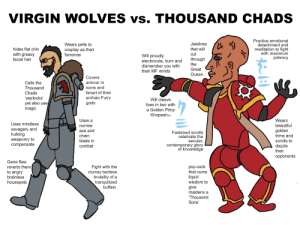 *Studies Prosperine Philosophers passive-aggressively: VIRGIN WOLVES vs. THOUSAND CHADS  Practice emotional  detachment and  meditation to fight  with maximum  potency  Jawlines  Wears pelts to  cosplay as their  fursonas  that will  hides flat chin  with greasy  cut  Will proudly  electrocute, burn and  dismember you with  through  facial hair  the  Great  their MF minds  Осean  Covers  armour in  Calls the  icons and  Thousand  fanart of their  Chads  archaic Furry  gods  'warlocks  yet also use  magic  Will cleave  foes in two with  a Golden Pimp  KhopeshTM  Uses a  Wears  Uses mindless  beautiful  normie  savagery and  hulking  weaponry to  compensate  golden  trims and  axe and  chain  Fastened scrolls  celebrate the  secular,  contemporary glory  of knowledge  blade in  scrolls to  combat  dazzle  their  opponents  Gene flaw  Fight with the  clumsy tactless  brutality of a  tranquilized  buffalo  psy-cock  that cums  reverts them  to angry  brainless  liquid  wisdom to  housepets  give  maidens a  Thousand  Sons' *Studies Prosperine Philosophers passive-aggressively