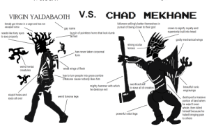 Beautiful, Dumb, and God: VIRGIN YALDABAOTH V.S. CHAD MEKHANE  literally got thrown in a cage and has not  escaped since  followers willingly better themselves in  pursuit of being closer to their god  crown to signify royalty and  superiority built into head  gay name  needs like forty eyes  to see properly  bunch of pointless horns that look dumb  as hell  godly mechanical wings  strong ocula  lenses  has never taken corporeal  form  weird hentai  creatures  weak wings of flesh  has to turn people into gross zombie  creatures cause nobody likes hinm  sacrificed self  mighty hammer with which  he destroys evil  beautiful runic  engravings  to save all of creation  stupid holes and  eves all over  weird fursona legs  destroyed a massive  portion of land when  he wasn't even  whole, then killed  himself because he  hated bringing pain  to others  powerful robot leas @mekhane_irl
