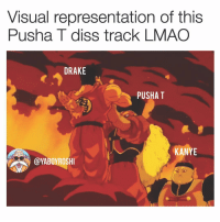 Diss, Drake, and Kanye: Visual representation of this  Pusha T diss track LMAO  DRAKE  PUSHA T  KANYE  @YABOYROSHI Pusha really hit Drake with some soul crushing bars forreal. I grew up off early 00's diss tracks so Pusha came much harder in my opinion. Drake feelings gotta be real hurt right now. Dont get me wrong Duppy freestyle was flames too but this......my gawd he gonna need 40 to revive him with the Dragonballs storyofadidon