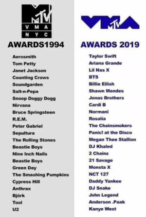 I respect all music genres but this kinda sucks: VMA  V мA  N Y C  AWARDS 2019  AWARDS1994  Taylor Swift  Aerosmith  Ariana Grande  Tom Petty  Lil Nas X  Janet Jackson  BTS  Counting Crows  Billie Eilish  Soundgarden  Shawn Mendes  Salt-n-Pepa  Jonas Brothers  Snoop Doggy Dogg  Cardi B  Nirvana  Normani  Bruce Springsteen  Rosalia  R.E.M.  The Chainsmokers  Peter Gabriel  Panic! at the Disco  Sepultura  Megan Thee Stallion  The Rolling Stones  DJ Khaled  Beastie Boys  2 Chainz  Nine Inch Nails  21 Savage  Beastie Boys  Monsta X  Green Day  NCT 127  The Smashing Pumpkins  Daddy Yankee  Cypress Hill  DJ Snake  Anthrax  John Legend  Björk  Anderson .Paak  Tool  Kanye West  U2 I respect all music genres but this kinda sucks