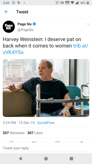 He still has the guts to say this: vo  2:42  48%  LTE  Tweet  Page Six O  Page  Six  @PageSix  Harvey Weinstein: I deserve pat on  back when it comes to women trib.al/  VVK4YSO  3:24 PM · 15 Dec 19 · SocialFlow  207 Retweets 307 Likes  Tweet your reply He still has the guts to say this