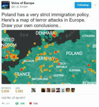 Memes, Europe, and France: VOICE  Voice of Europe  Following  av of Europe  Poland has a very strict immigration policy.  Here's a map of terror attacks in Europe.  Draw your own conclusions  Sea DENMA  LITHUANIA  NITED  NGDOM  POLAND  GERMANY  ECSI  CZECH  REPUBLIC  SLOVAKIA  FRANCE  AUSTRIA  RETWEETS LIKES  5,808  5,582  4:02 PM 27 Apr 2017  371  5.8K