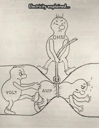 Memes, 🤖, and Electricity: VOLT  Electricity explained  OHM  AMP