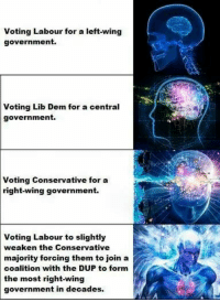 Memes, Conservative, and Government: Voting Labour for a left-wing  government.  Voting Lib Dem for a central  government.  Voting Conservative for a  right-wing government.  Voting Labour to slightly  weaken the Conservative  majority forcing them to join a  coalition with the DUP to form  the most right-wing  government in decades.