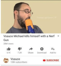Vsauce : Vsauce Michael kills himself with a Nerf  Gun  23M views  61K  7.2K Sha Download Add to  Vsauce  13M subscribers  O SUBSCRIBE