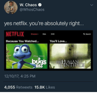 Blackpeopletwitter, Life, and Love: W. Chaos  @WhosChaos  yes netflix. you're absolutely right..  NETFLIX  BrowsoKids DVD  Search  Because You Watched...  You'll Love...  PIXAR  life  12/10/17, 4:25 PM  4,055 Retweets 15.8K Likes <p>Netflix just gets me (via /r/BlackPeopleTwitter)</p>