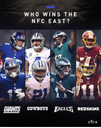 RT @bycycle: This should be fun. 👀 https://t.co/ELZFZHZ8lf: W H 0 WINS THE  NFC EAST?  REDSKINS  1 3  CIANTS COwBoYs EAGLES EDKINS  LLES REDSKINS RT @bycycle: This should be fun. 👀 https://t.co/ELZFZHZ8lf
