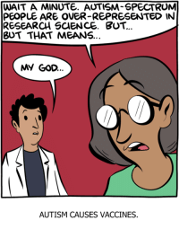 http://www.smbc-comics.com/comic/autism-and-vaccines: WAIT A MINUTE. AUTISM-SPECTRUM  PEOPLE ARE OVER-REPRESENTED IN  RESEARCH SaENCE. BUT...  BUT THAT MEANS.  MY GOD  AUTISM CAUSES VACCINES http://www.smbc-comics.com/comic/autism-and-vaccines