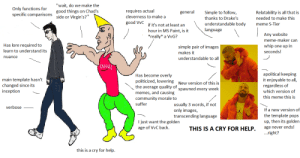 """Virgin """"Virgin vs Chad"""" vs Chad """"literally any comparison meme template"""": """"wait, do we make the  Only functions for  specific comparisons g00d things on Chad's  side or Virgin's?""""  requires actual  cleverness to make a  general  Simple to follow,  Relatability is all that is  thanks to Drake's  needed to make this  good VvC  understandable body  language  meme S-Tier  if it's not at least an  hour in MS Paint, is it  Any website  really a VvG?  meme-maker can  Has lore required to  whip one up in  simple pair of images  learn to understand its  seconds!  makes it  nuance  understandable to all  apolitical keeping  it enjoyable to all,  regardless of  Has become overly  politicized, lowering New version of this is  the average quality of spawned every week  main template hasn't  changed since its  inception  which version of  memes, and causing  community morale to  suffer  this meme this is  usually 3 words, if not  only images,  transcending language  verbose  If a new version of  the template pops  up, then its golden  I just want the golden  age never ends!  age of VvC back.  THIS IS A CRY FOR HELP.  .right?  this is a cry for help. Virgin """"Virgin vs Chad"""" vs Chad """"literally any comparison meme template"""""""