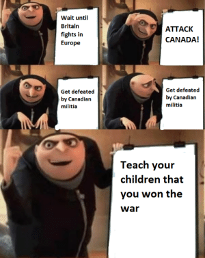 War of 1812: Wait until  Britain  АТТАСK  fights in  Europe  CANADA!  Get defeated  Get defeated  by Canadian  by Canadian  militia  militia  Teach your  children that  you won the  War War of 1812