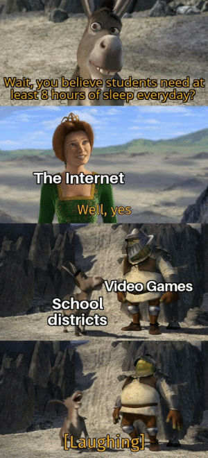 Internet, School, and Video Games: Wait, you believe students need at  least 8 hours of sleep everyday?  The Internet  Well, yes  Video Games  School  districts  ELaughing gamers DISAGREE
