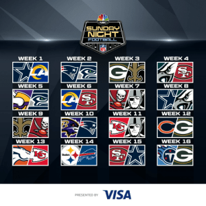 Waiting all day for the Sunday Night Football schedule 🙌 @SNFonNBC  (by @Visa)  📺: 2020 NFL Schedule Release live now on @nflnetwork https://t.co/C2O7NEBZDr: Waiting all day for the Sunday Night Football schedule 🙌 @SNFonNBC  (by @Visa)  📺: 2020 NFL Schedule Release live now on @nflnetwork https://t.co/C2O7NEBZDr