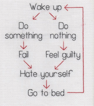 Fail, Life, and Tumblr: Wake up  Do  Do  sornething nothing  Fail Feel guity  Hate yourself  Go to bed mimipunk:My life