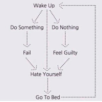 up do: Wake Up -  Do Something Do Nothing  Fail  : Feel Guilty  Hate Yourself  Go To Bed